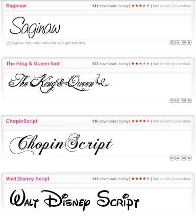 Download Free Best PC Fonts And Mac Fonts 1