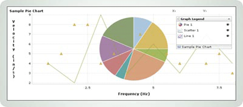 20 Really Useful Scripts To Plot Charts In Your Site Or Blog Pages