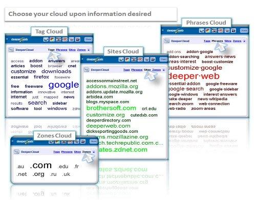 DeeperWeb, An Innovative Google Search Plugin For Firefox And Internet Explorer 16