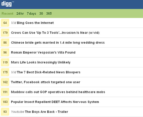 21 Popular Websites with Smartphone Integration 86