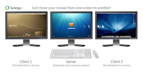 Five Free Tools for Multi-Monitor Computer Set-Ups
