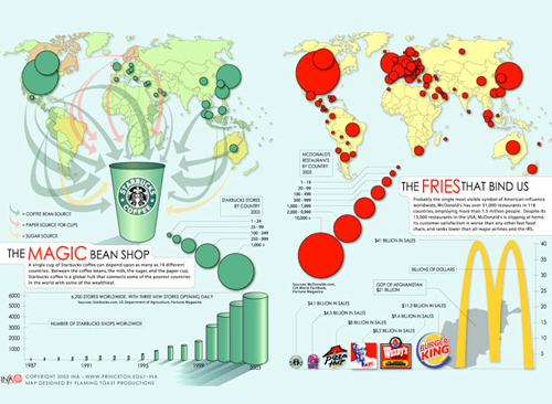 30-Superb-Examples-of-Infographic-Maps