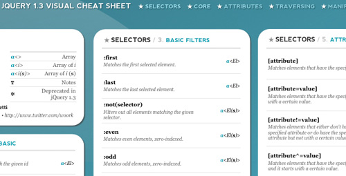 7-jQuery-Cheatsheets-For-Every-Designer-Developer-to-Have