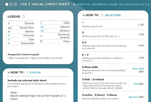 14-Helpful-Cheat-Sheets-for-Front-end -Web-Development