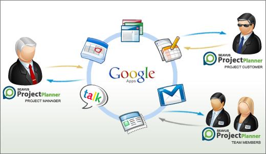 GoogleApps520x300