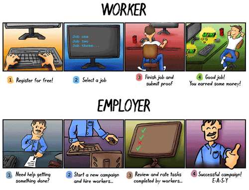 microworkers3
