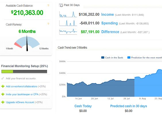 Create Your Own Dashboard For Business's Financial Health With inDinero 3