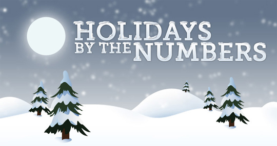 7 Revealing Infographics About [ONLINE] Holiday Sales Trends 5
