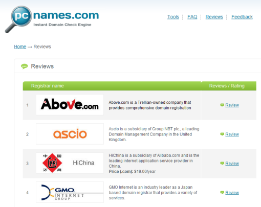 Perfect Tools From PCNames With Full Of Features To Fulfill Your Domain Needs 10
