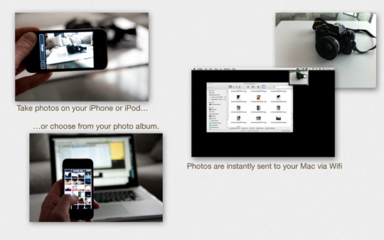 5 Totally Awesome (Yet Free) Photography Apps For Your Mac 6