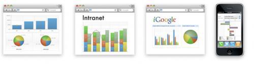 Five Excellent Business Management Web Apps 3