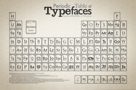 50 Amazingly Impressive Typography Art In Wallpapers 12