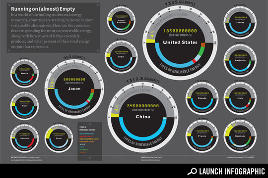 40 Insightful (Yet Deadly Creative) Infographics 17