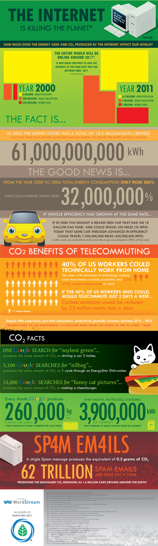 How The Internet Is Killing Our Planet (Infographic) 7