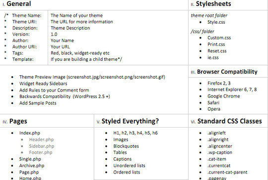 50 Must Have Cheat Sheets For Web Designers & Developers 13