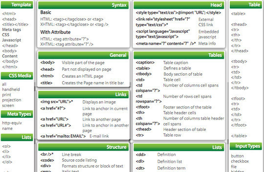 50 Must Have Cheat Sheets For Web Designers & Developers 21