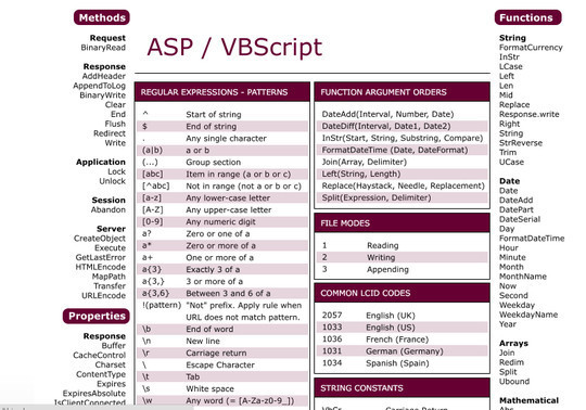 50 Must Have Cheat Sheets For Web Designers & Developers 42