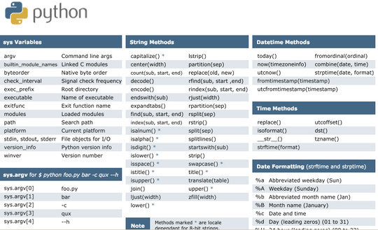50 Must Have Cheat Sheets For Web Designers & Developers 37