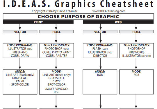 50 Must Have Cheat Sheets For Web Designers & Developers 41