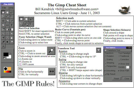 50 Must Have Cheat Sheets For Web Designers & Developers 43