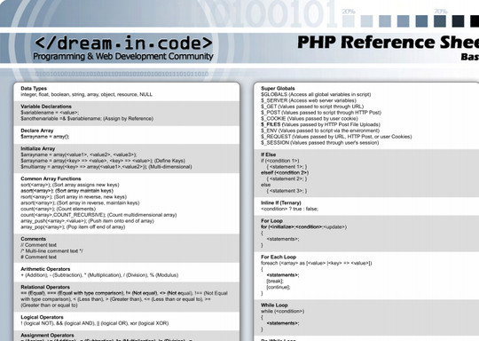 50 Must Have Cheat Sheets For Web Designers & Developers 16