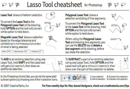 50 Must Have Cheat Sheets For Web Designers & Developers 11
