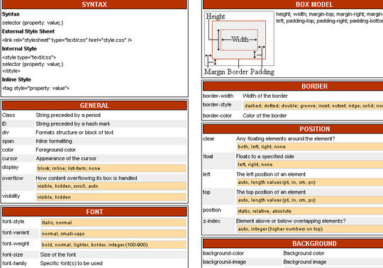 50 Must Have Cheat Sheets For Web Designers & Developers 46