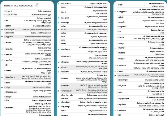 50 Must Have Cheat Sheets For Web Designers & Developers 47
