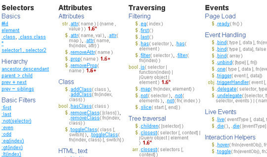 50 Must Have Cheat Sheets For Web Designers & Developers 48