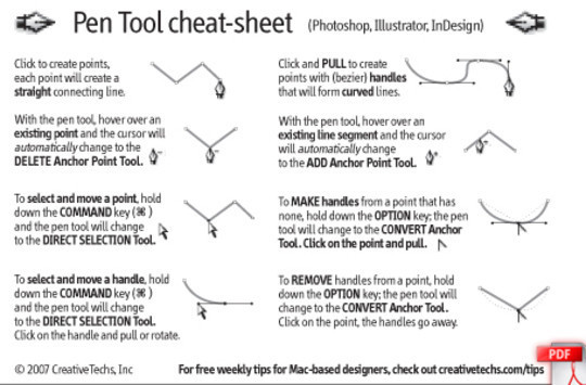 50 Must Have Cheat Sheets For Web Designers & Developers 17