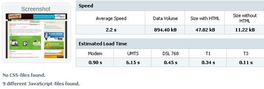 10 Robust Services To Determine How Fast Your Web Page Loads 2