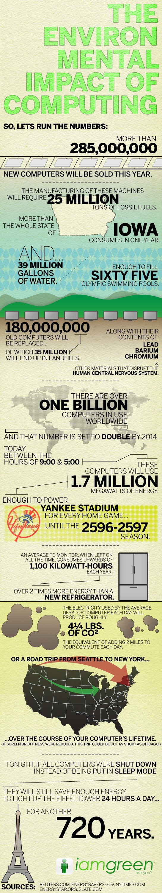 The Environmental Impact Of Computing (Infographic) 37
