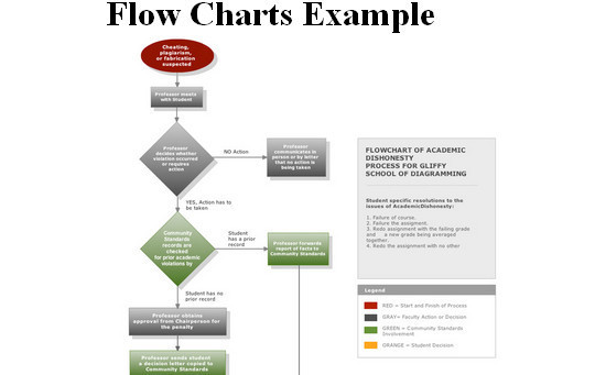 45+ Free Online Tools To Create Charts, Diagrams And Flowcharts 18
