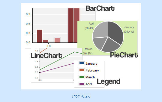 45+ Free Online Tools To Create Charts, Diagrams And Flowcharts 21