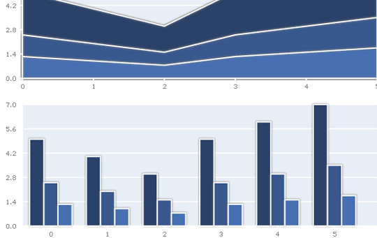 45+ Free Online Tools To Create Charts, Diagrams And Flowcharts 22