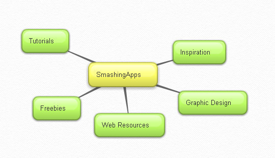 45+ Free Online Tools To Create Charts, Diagrams And Flowcharts 5