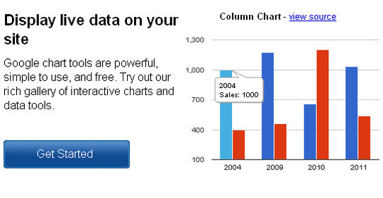 45+ Free Online Tools To Create Charts, Diagrams And Flowcharts 34