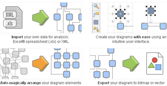 45+ Free Online Tools To Create Charts, Diagrams And Flowcharts 46