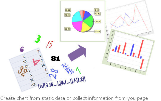 45+ Free Online Tools To Create Charts, Diagrams And Flowcharts 10