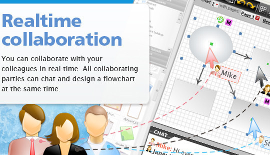 45+ Free Online Tools To Create Charts, Diagrams And Flowcharts 14