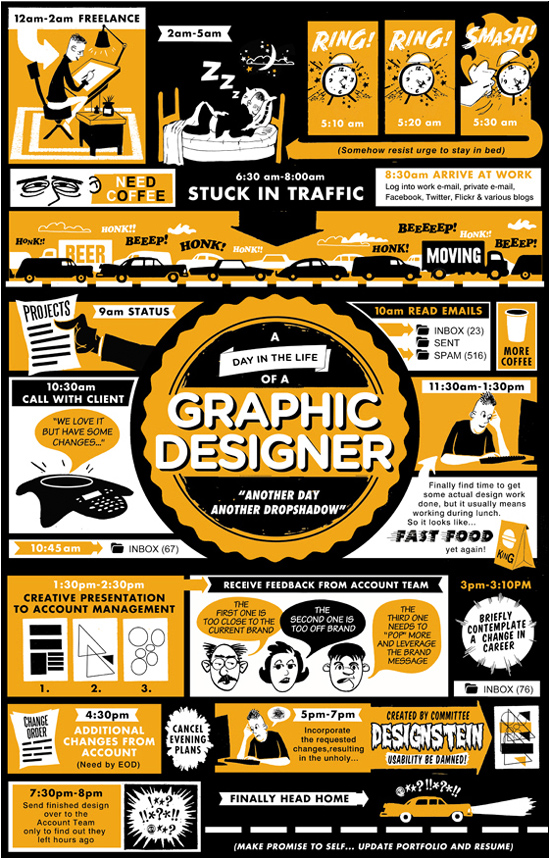 Infographic: A (Hectic) Day In The Life Of A Graphic Designer 5