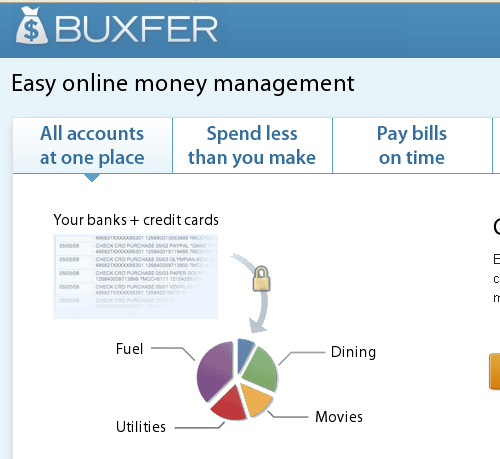 Five Absolutely Simple (Yet Powerful) Finance Management Tools 2