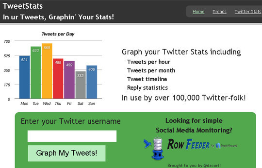 50 Power Tools And Applications To Make Your Life Easier With Twitter 28