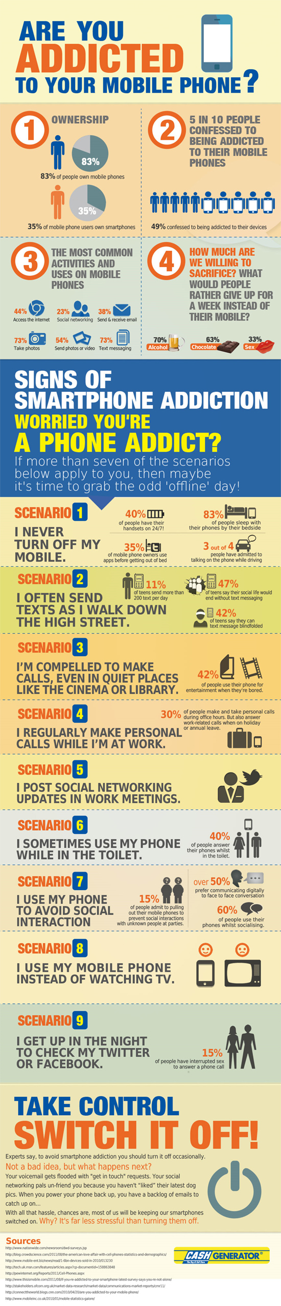 Infographic: Are You Addicted To Your Mobile Phone? 28