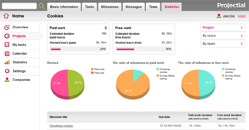 12 Truly Helpful (Yet Free) Web Tools For Effective Business Management 2