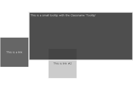 Tooltips with CSS and jQuery