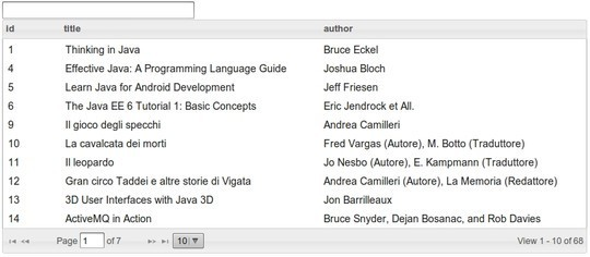 Best Of 2011: Best Useful jQuery Plugins And Tutorials 2