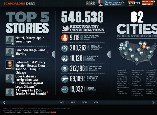 45 Examples Of Websites Designed With HTML5 12