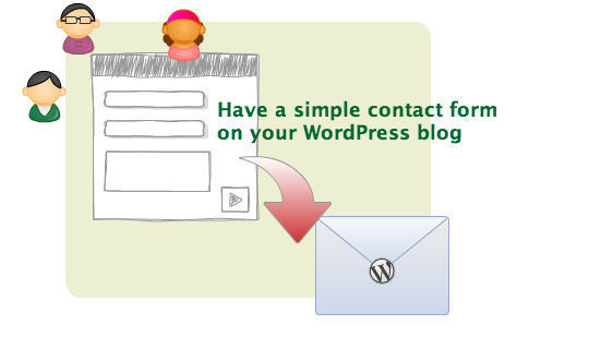 11 Must Have Free WordPress Plugins For Every WordPress Installation 3