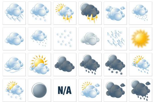 40 Free Weather Forecast Icon Sets 5